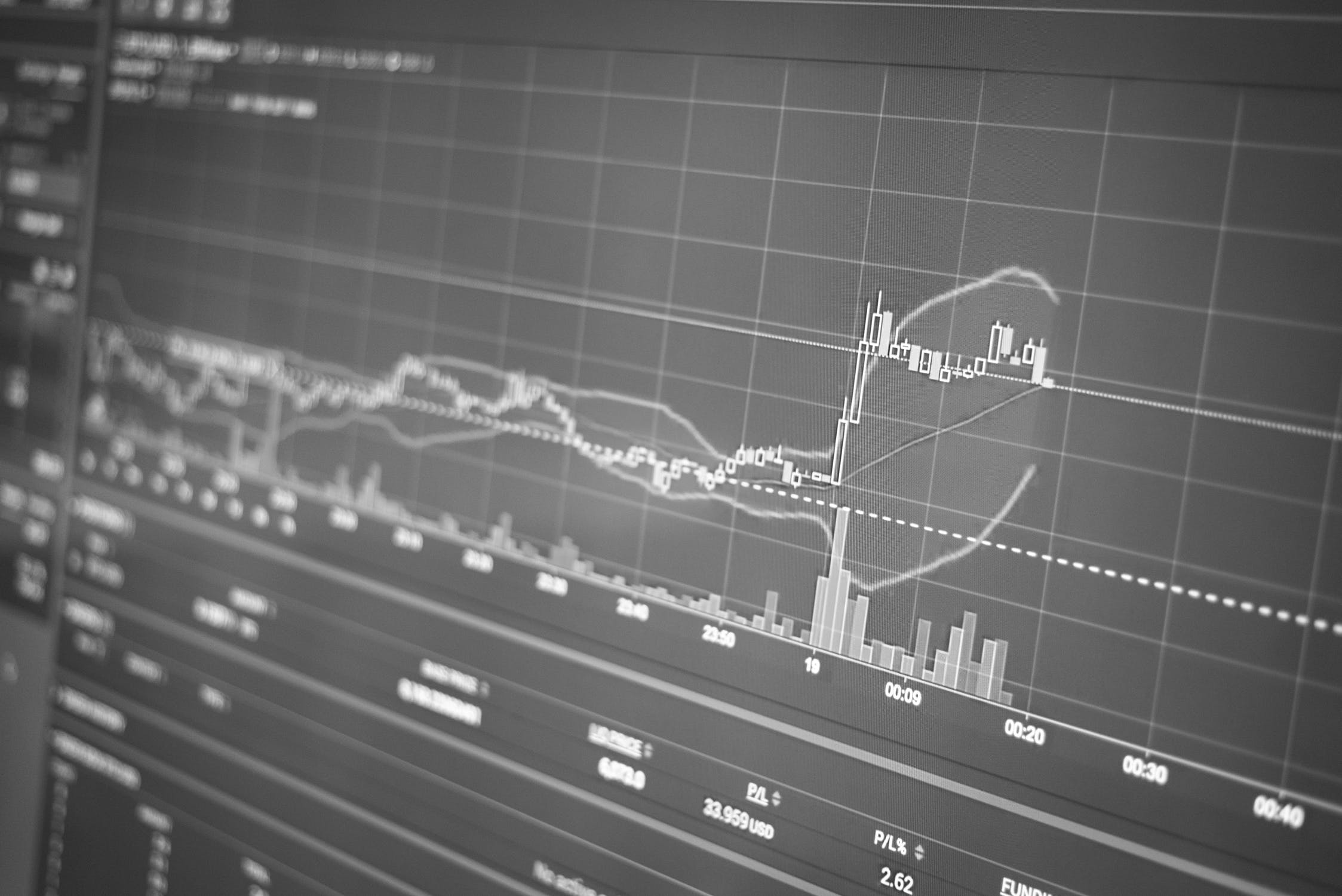 Technical Analysis Tools Every Forex Trader Should Be Using